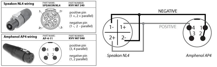 Speakon Wiring Diagram: Speakon Wiring Diagram. Wiring Diagrams. mashups.co,Design